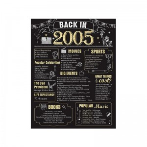 Birthday or Wedding Anniversary Poster Wall Metal Tin Poster Signs Back in 80s 90s
